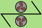 Flag of the Pictish nation